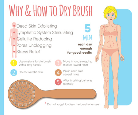 dry skin brushing instruction